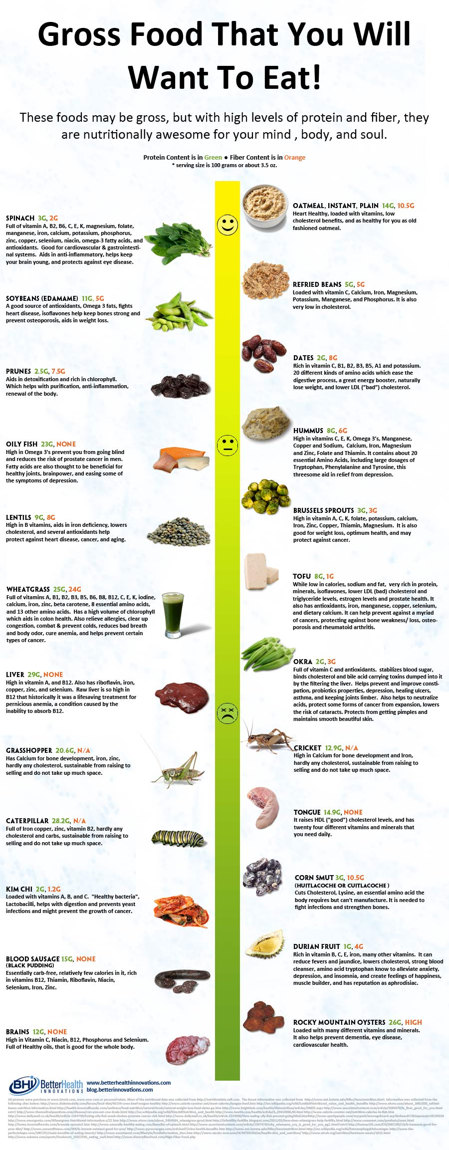 High-Nutrition-Gross-Foods-Infographic-1
